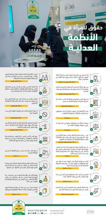 وزارة العدل تعرف المرأة بحقوقها في الأنظمة العدلية   مجلة سيدتي