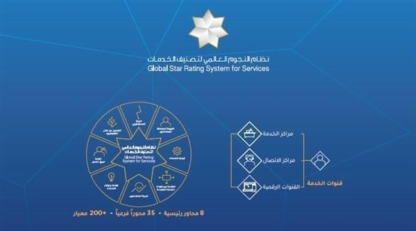 نظام النجوم العالمي
