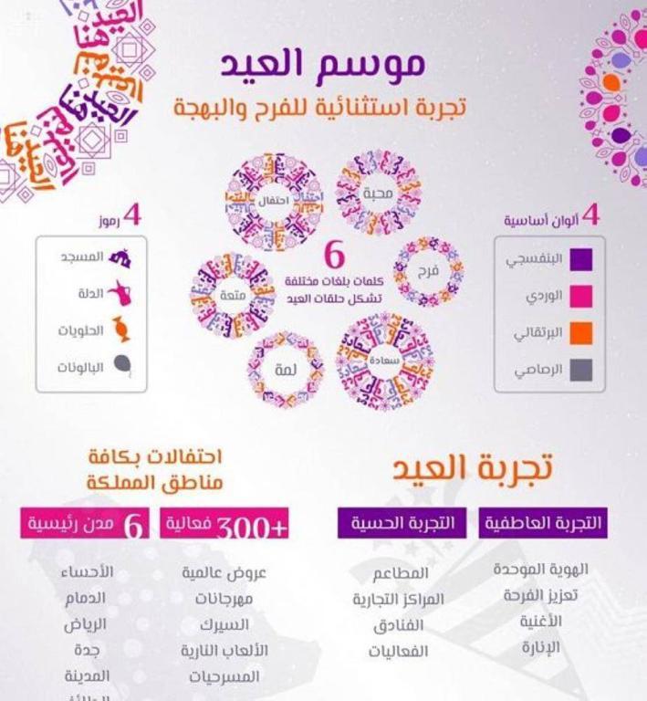 فعاليات العيد في السعودية