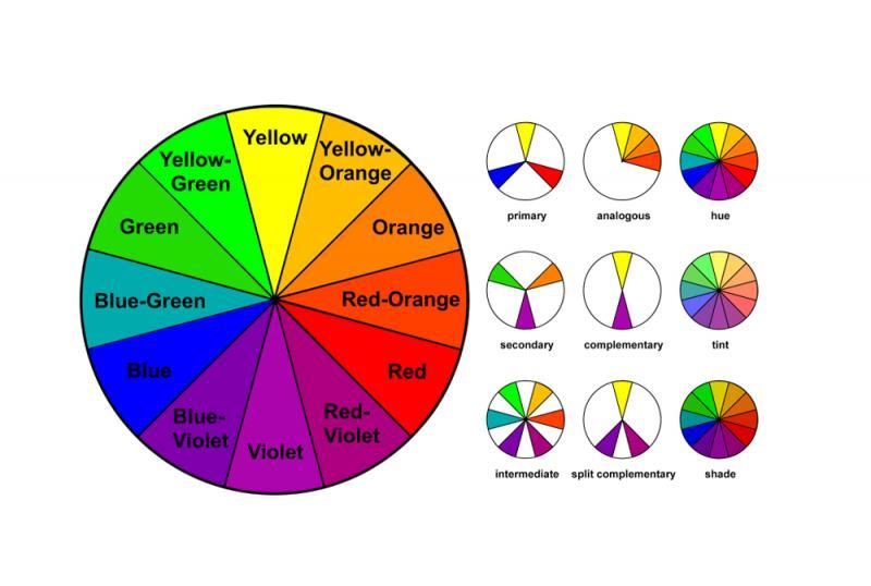 دولاب الألوان