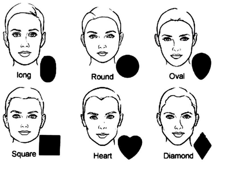 شكل الحواجب بحسب شكل الوجه