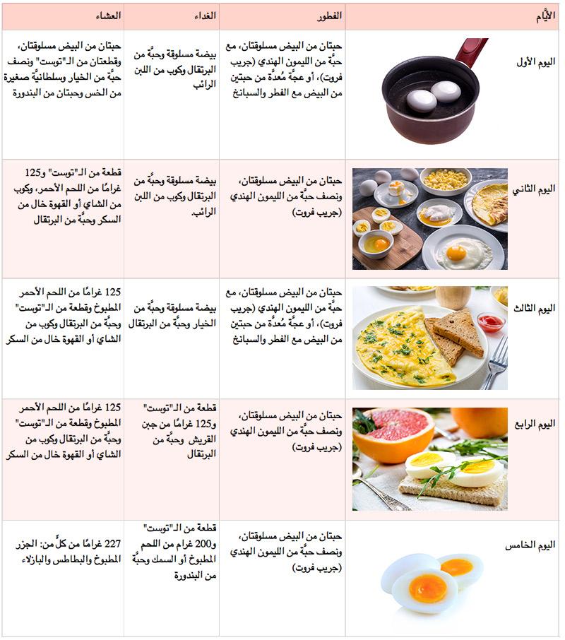 رجيم البيض لخسارة الوزن في 5 أيام مجلة سيدتي
