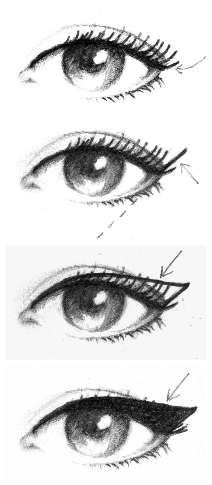 أشكال العيون وطريقة وضع المكياج