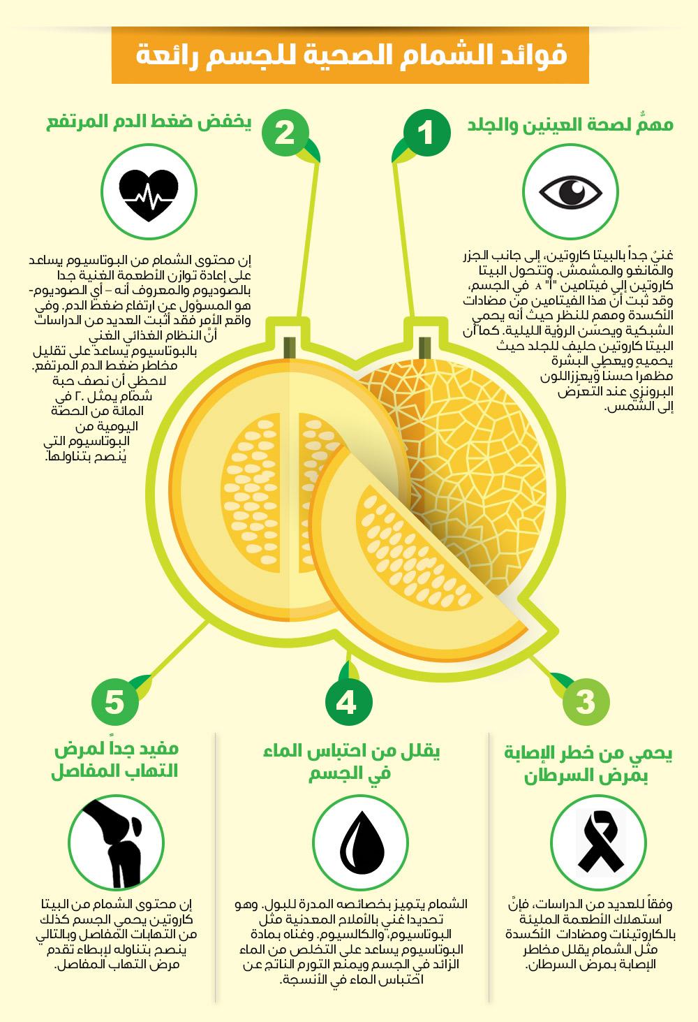 info melon