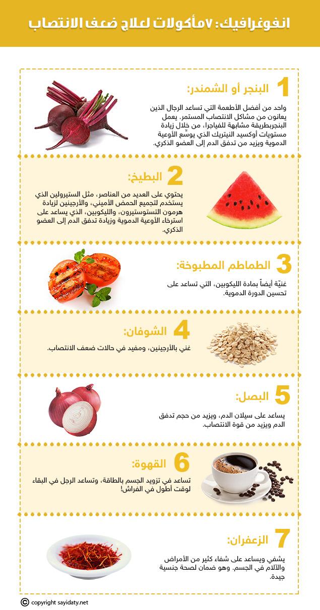 فوائد لصحتك الجنسيه intissab_layout-info