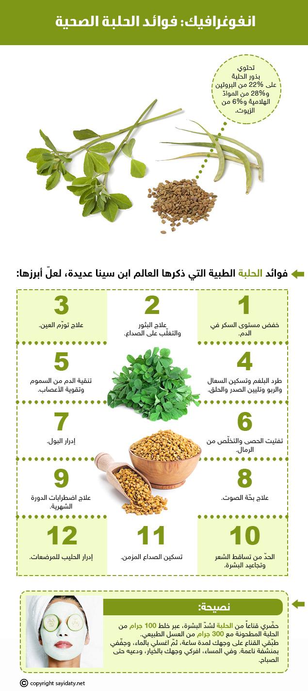 انفوغرافيك: فوائد الحلبة الصحية layout-7alba-final23