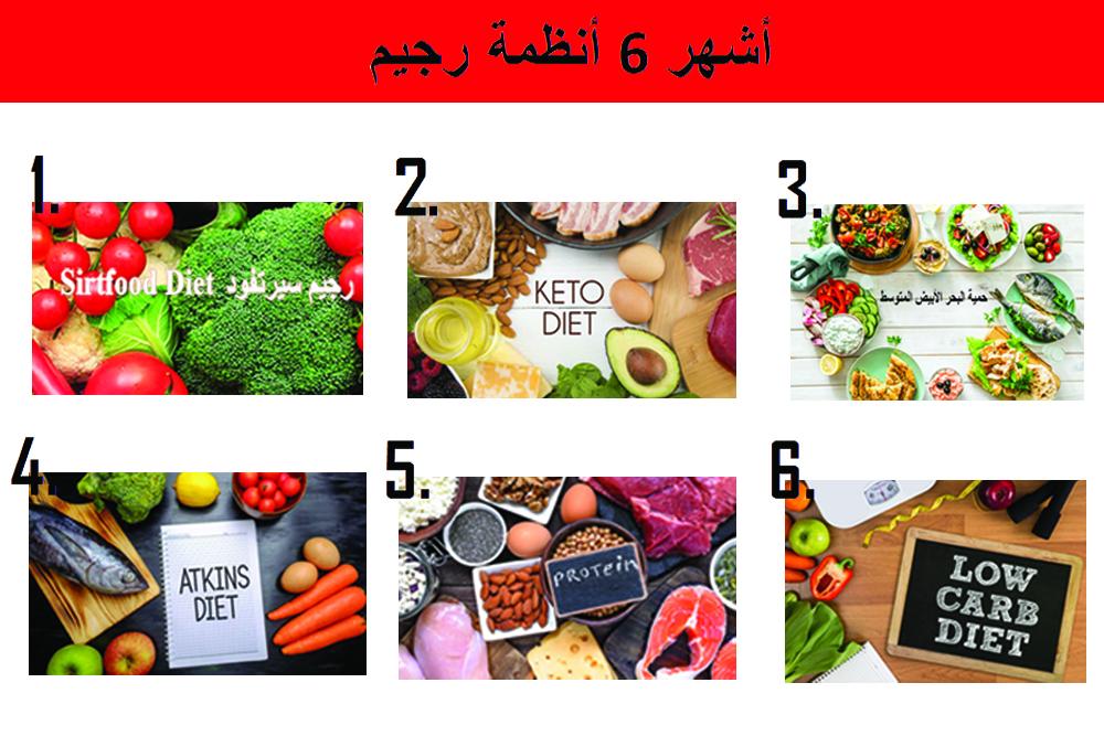 حميات غذائية