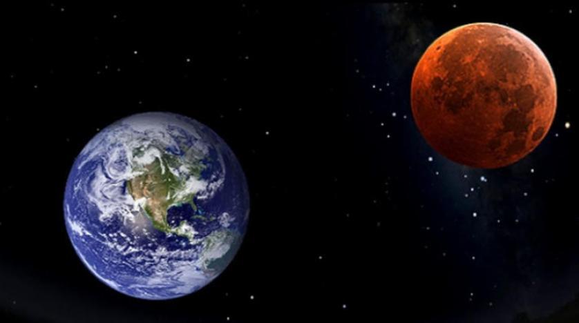 الأرض والمريخ- تعبيرية