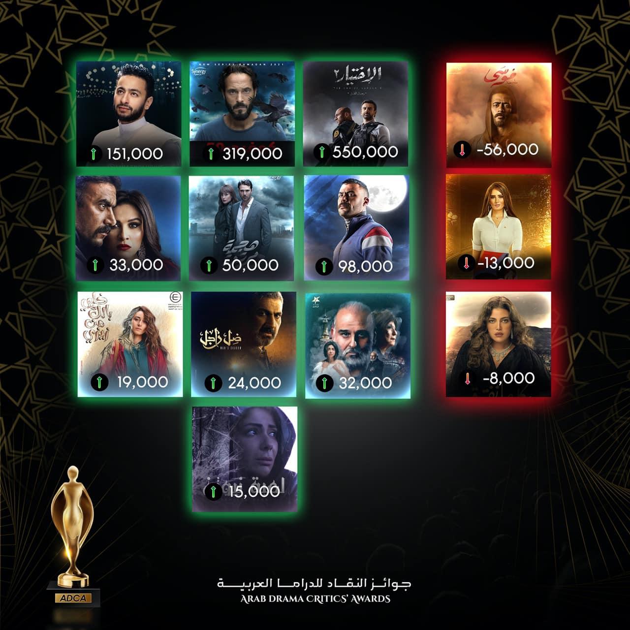 جوائز النقاد