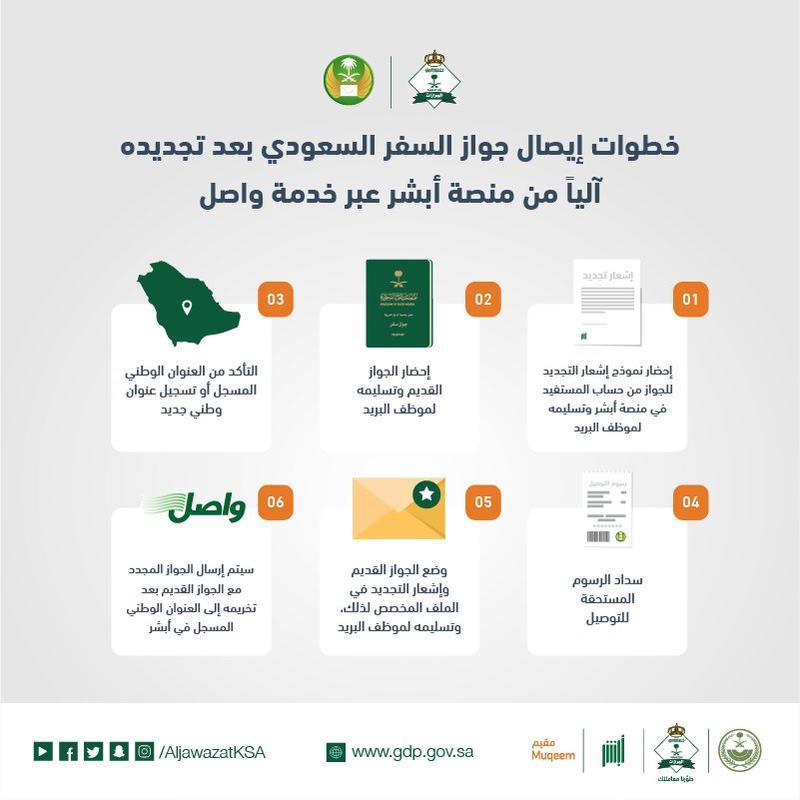 خطوات إيصال جواز السفر السعودي